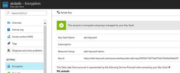 Azure Data Lake Store encryption using Azure Key Vault for