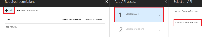 App Registration Required permissions